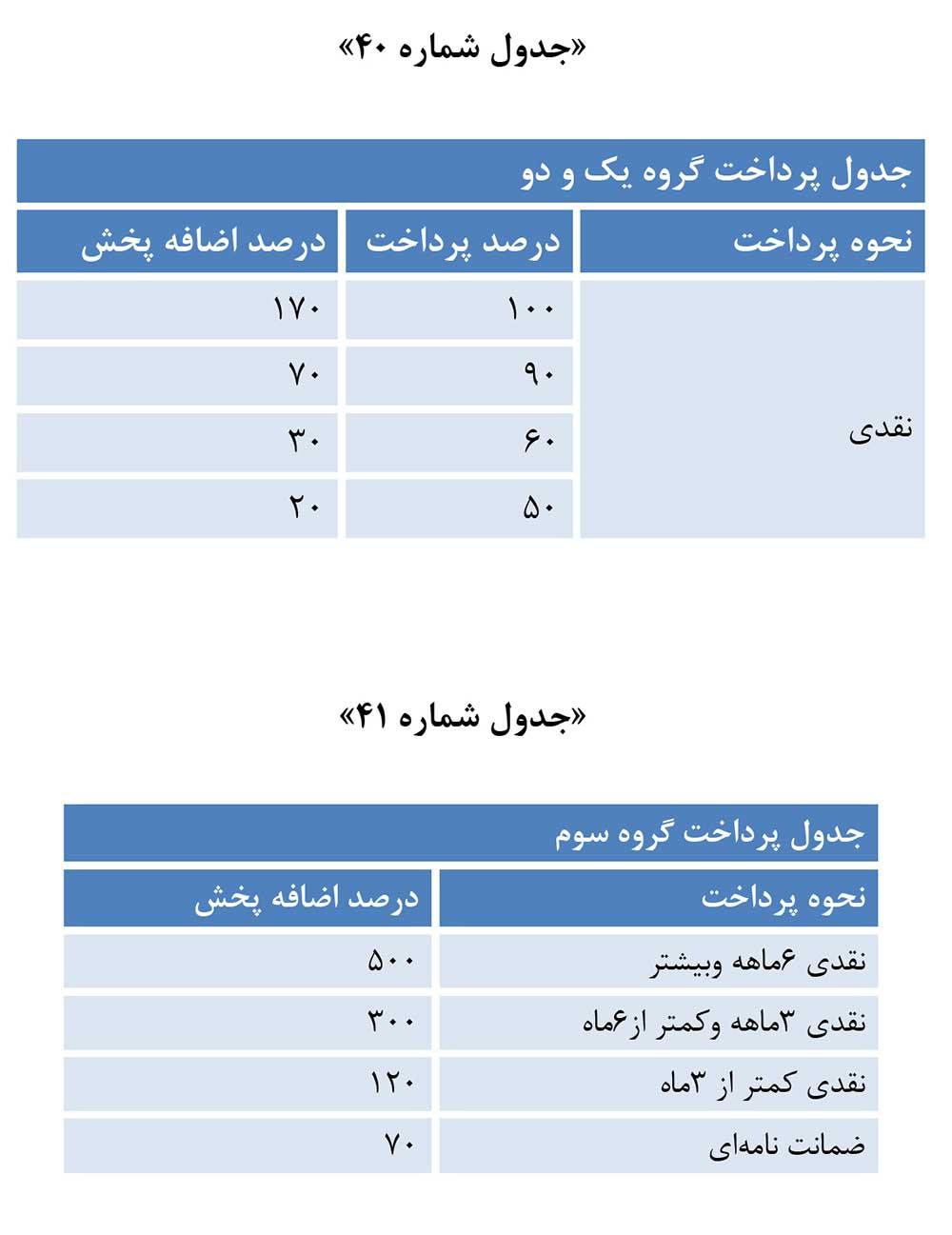 جدول تخفیف پرداخت نقدی هزینه تبلیغات تلویزیونی صداوسیما